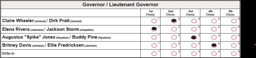 Correct Vote
