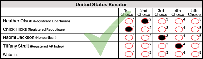 Correct way to mark a ballot
